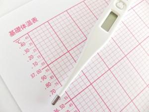 基礎体温計 グラフ